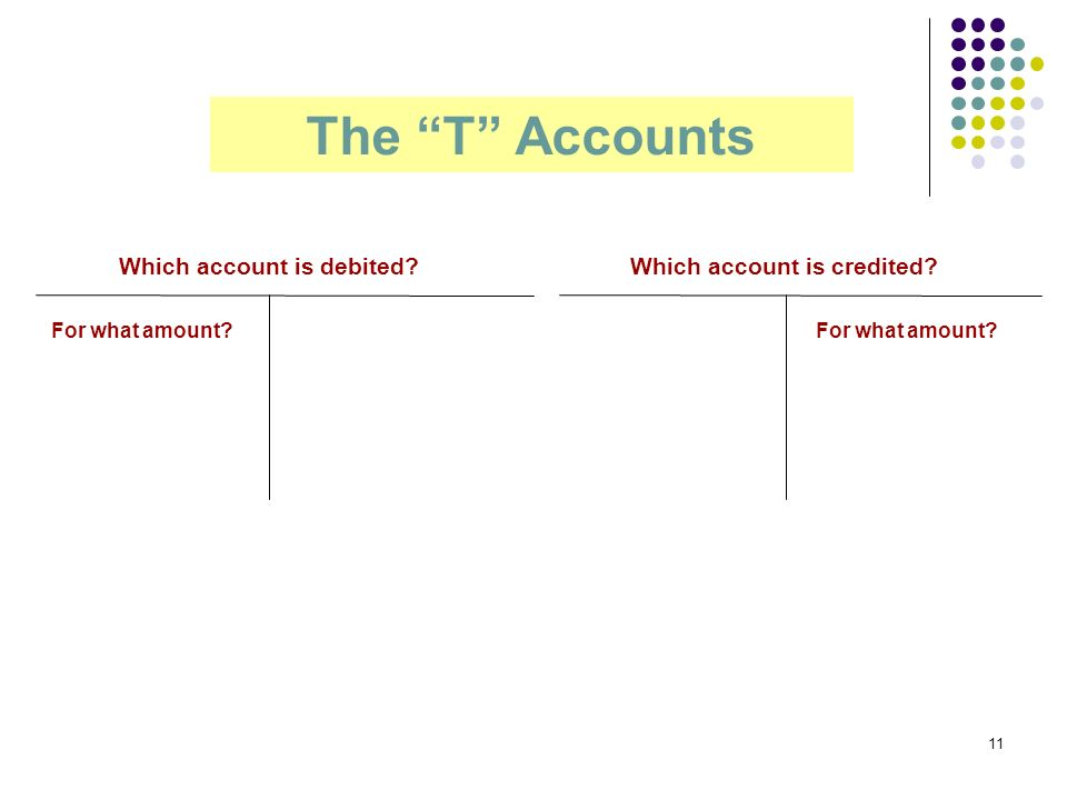 Which account is debited Which account is credited