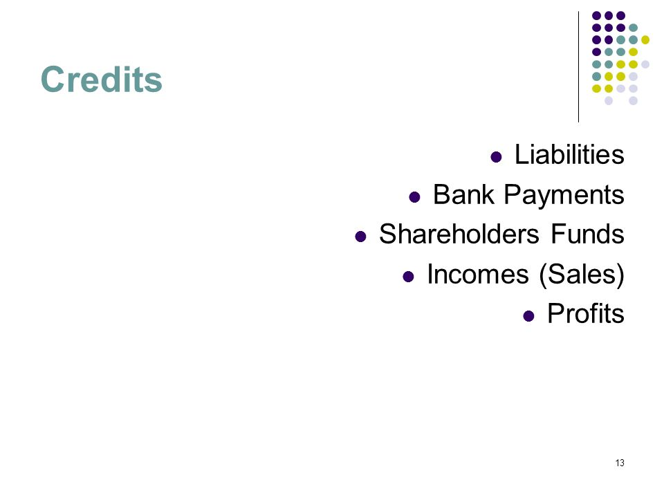 Credits Liabilities Bank Payments Shareholders Funds Incomes (Sales)‏