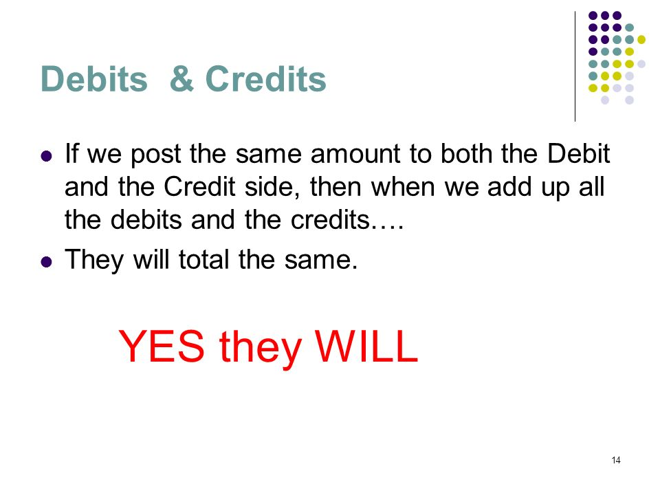 YES they WILL Debits & Credits