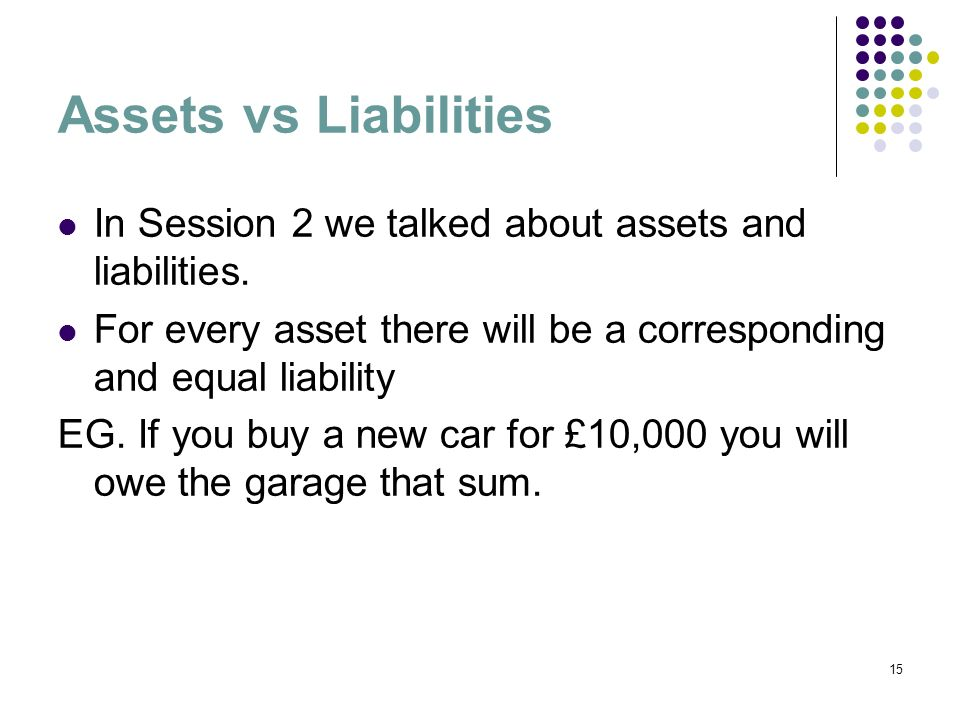 Assets vs Liabilities In Session 2 we talked about assets and liabilities. For every asset there will be a corresponding and equal liability.