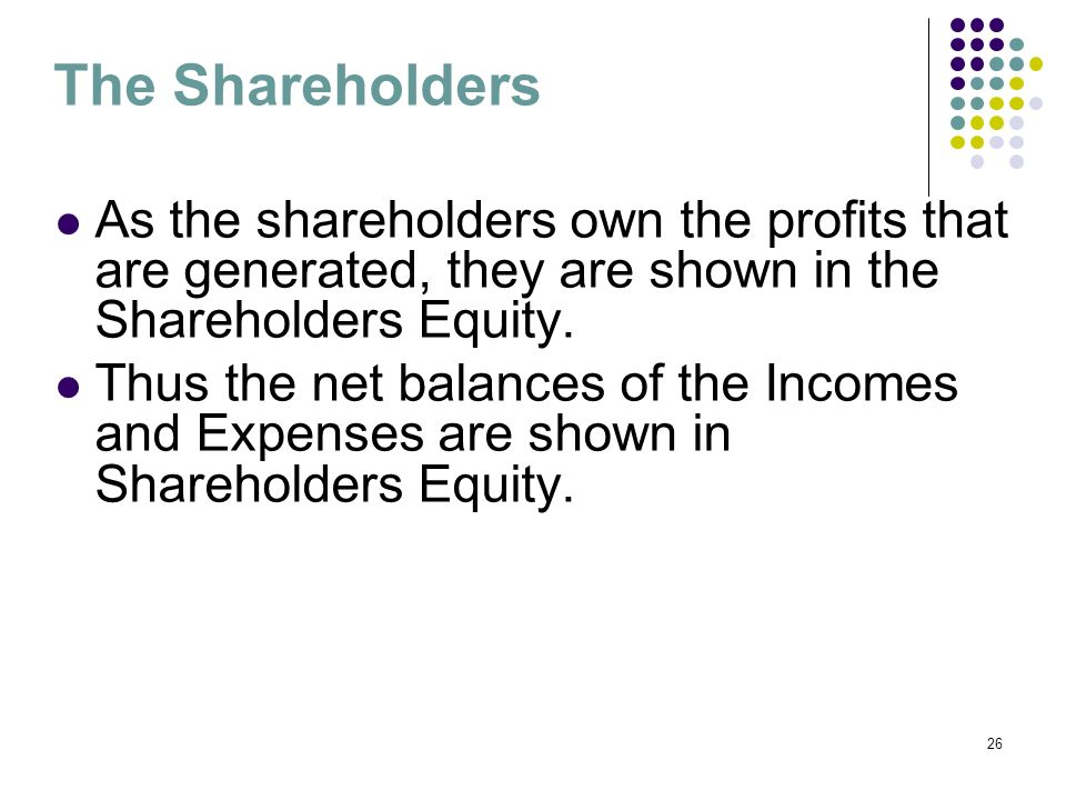 The Shareholders As the shareholders own the profits that are generated, they are shown in the Shareholders Equity.