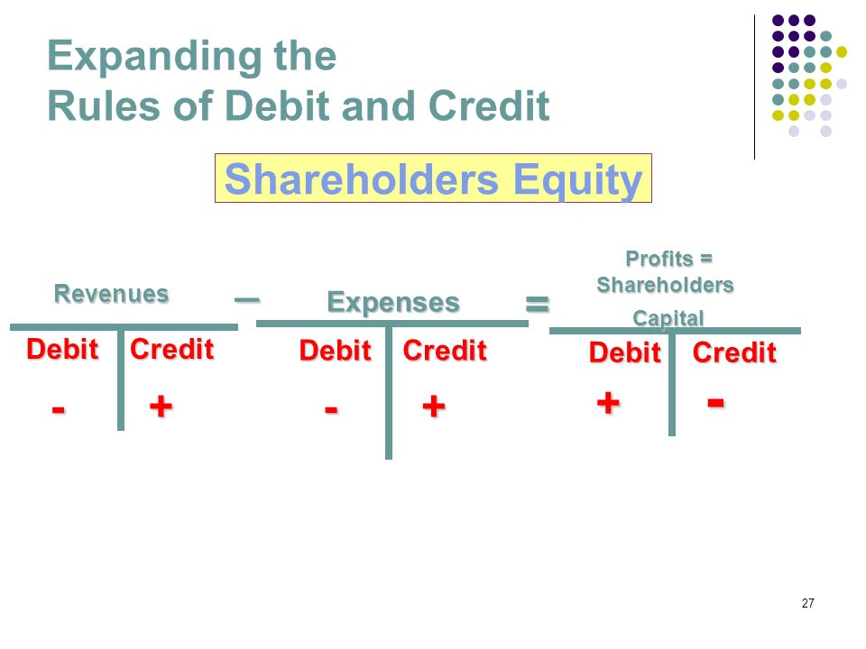 Expanding the Rules of Debit and Credit
