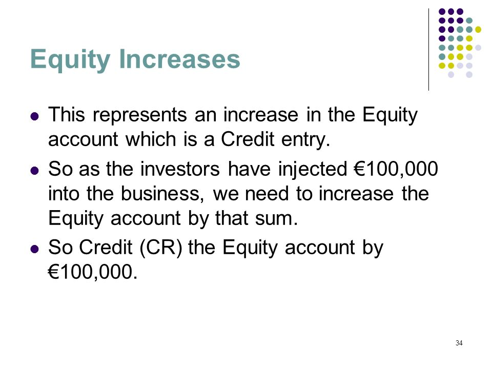 Equity Increases This represents an increase in the Equity account which is a Credit entry.