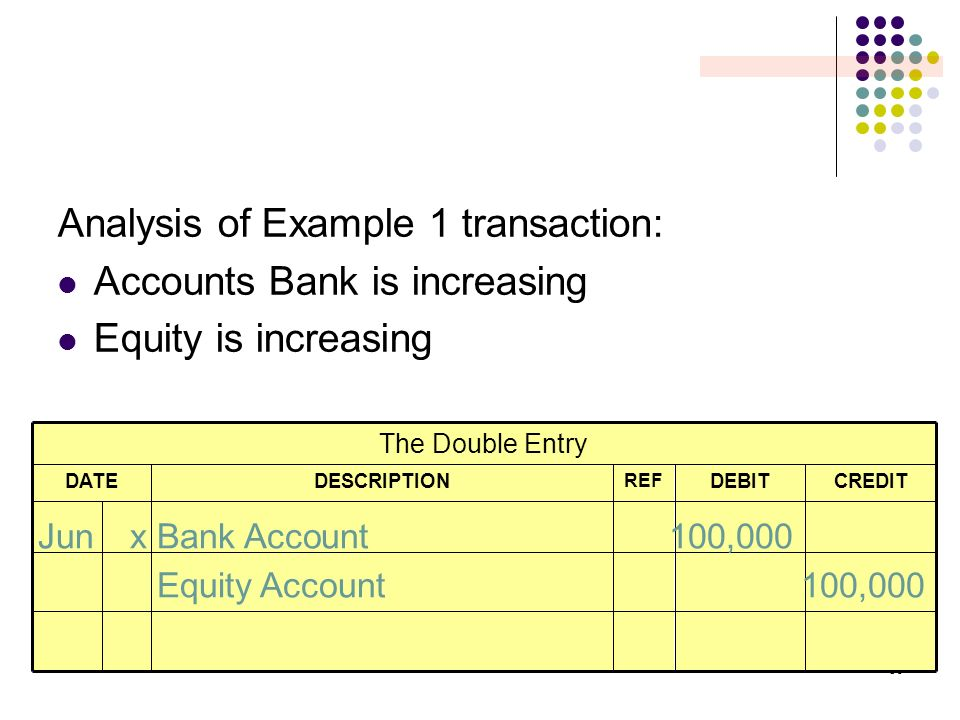 Analysis of Example 1 transaction: Accounts Bank is increasing