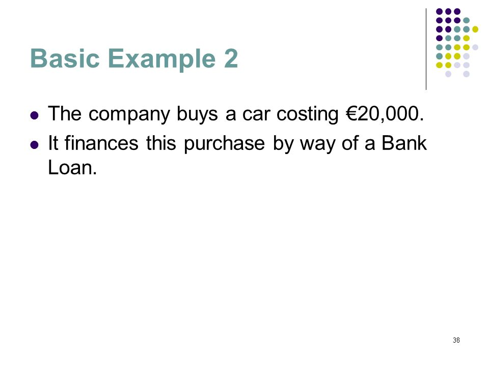 Basic Example 2 The company buys a car costing €20,000.