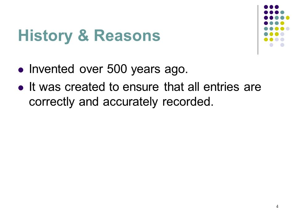 History & Reasons Invented over 500 years ago.