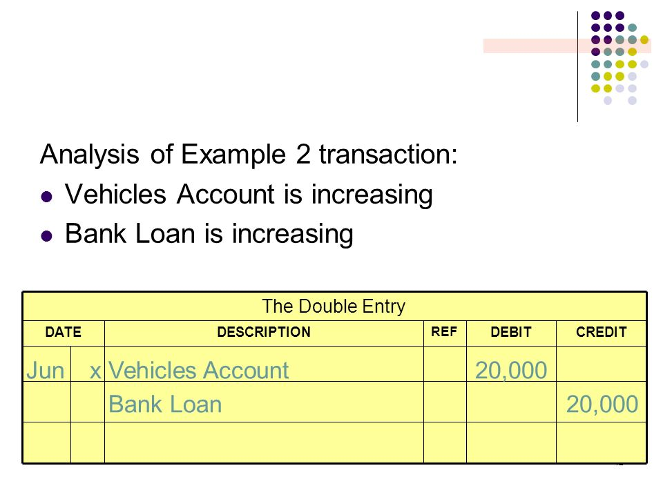Analysis of Example 2 transaction: Vehicles Account is increasing