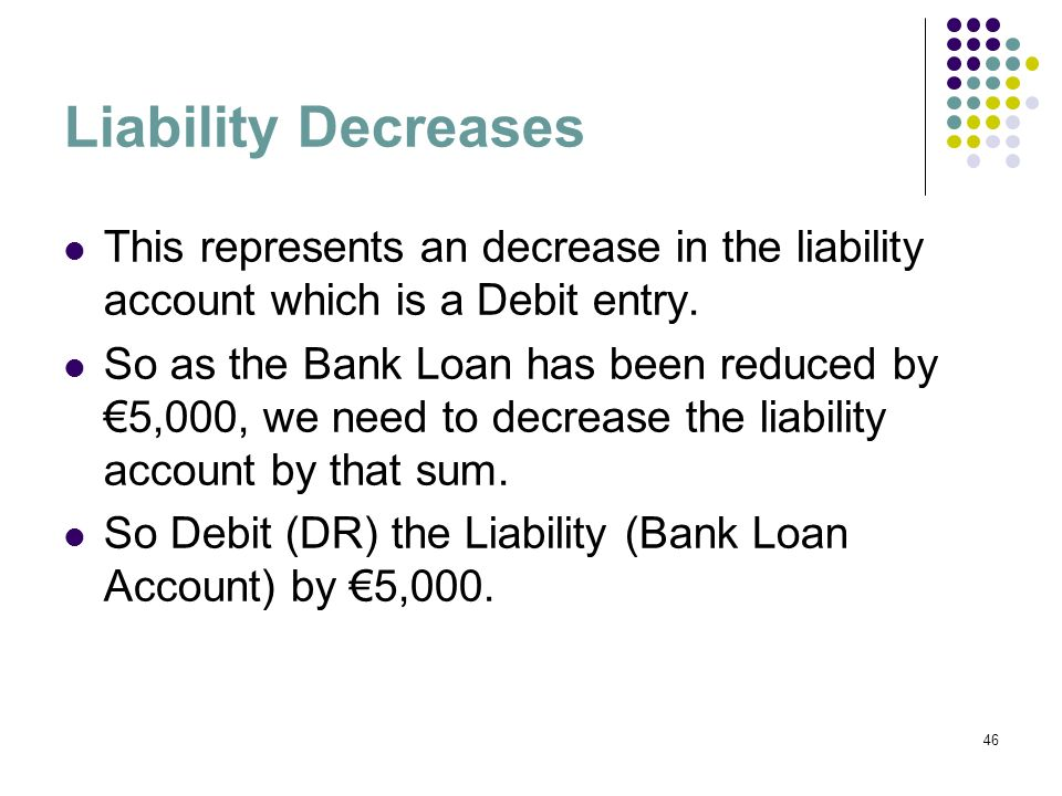 Liability Decreases This represents an decrease in the liability account which is a Debit entry.