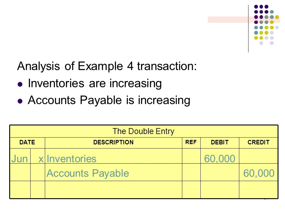 Analysis of Example 4 transaction: Inventories are increasing