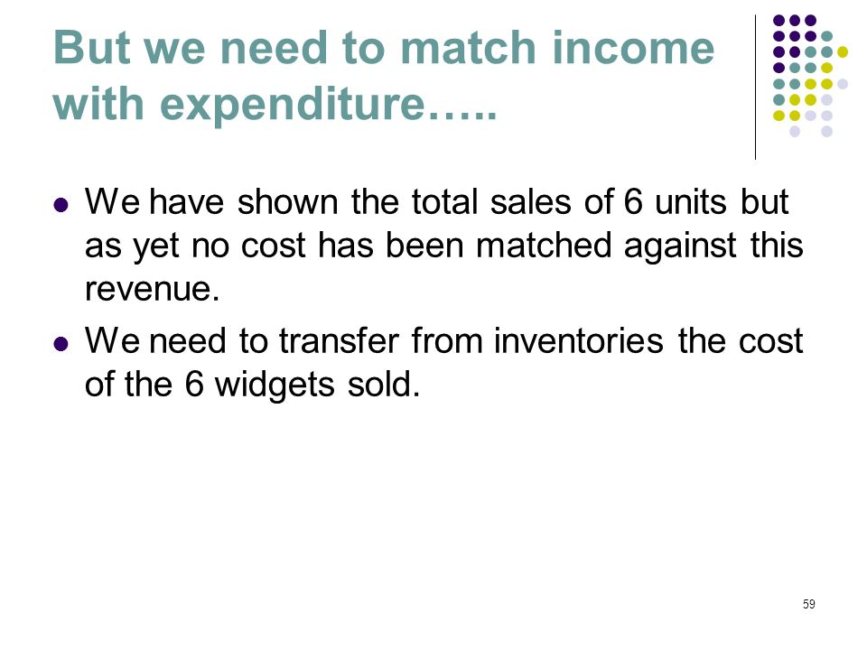 But we need to match income with expenditure…..