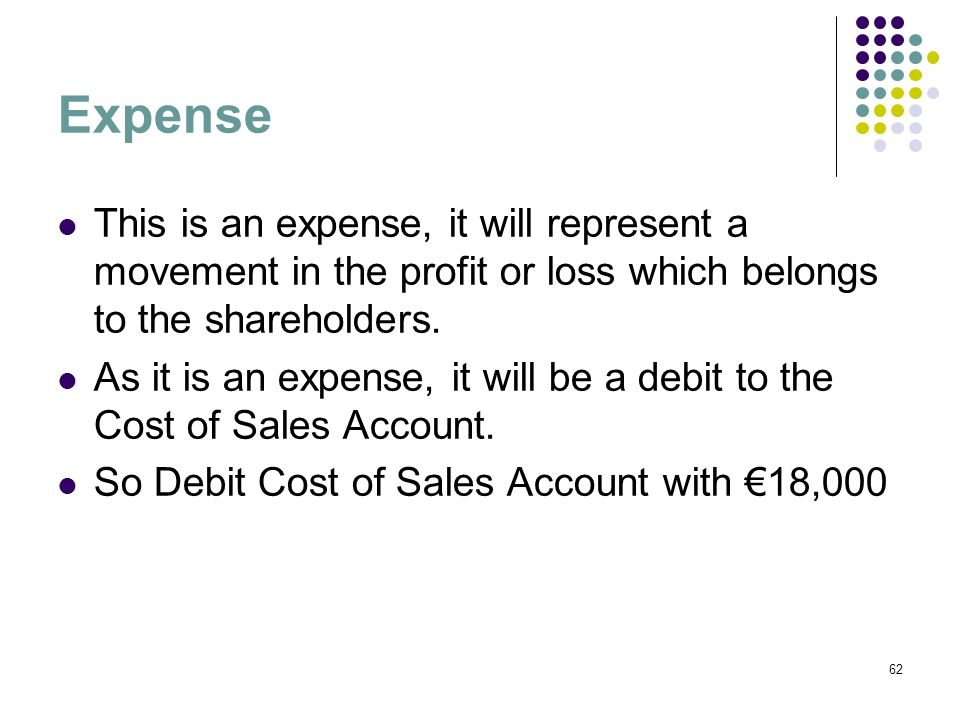 Expense This is an expense, it will represent a movement in the profit or loss which belongs to the shareholders.