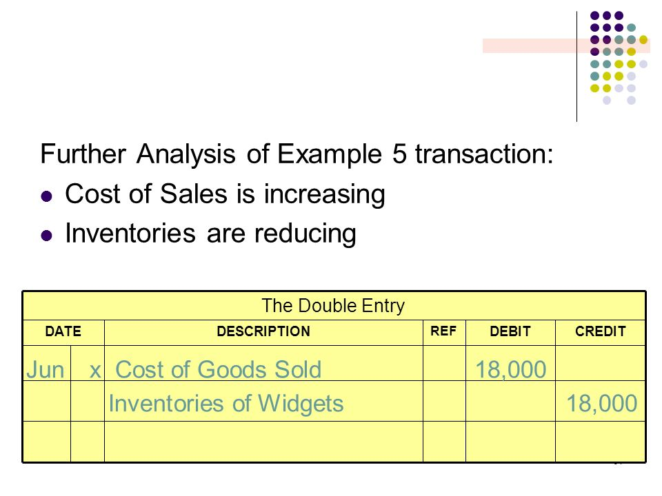Further Analysis of Example 5 transaction: Cost of Sales is increasing