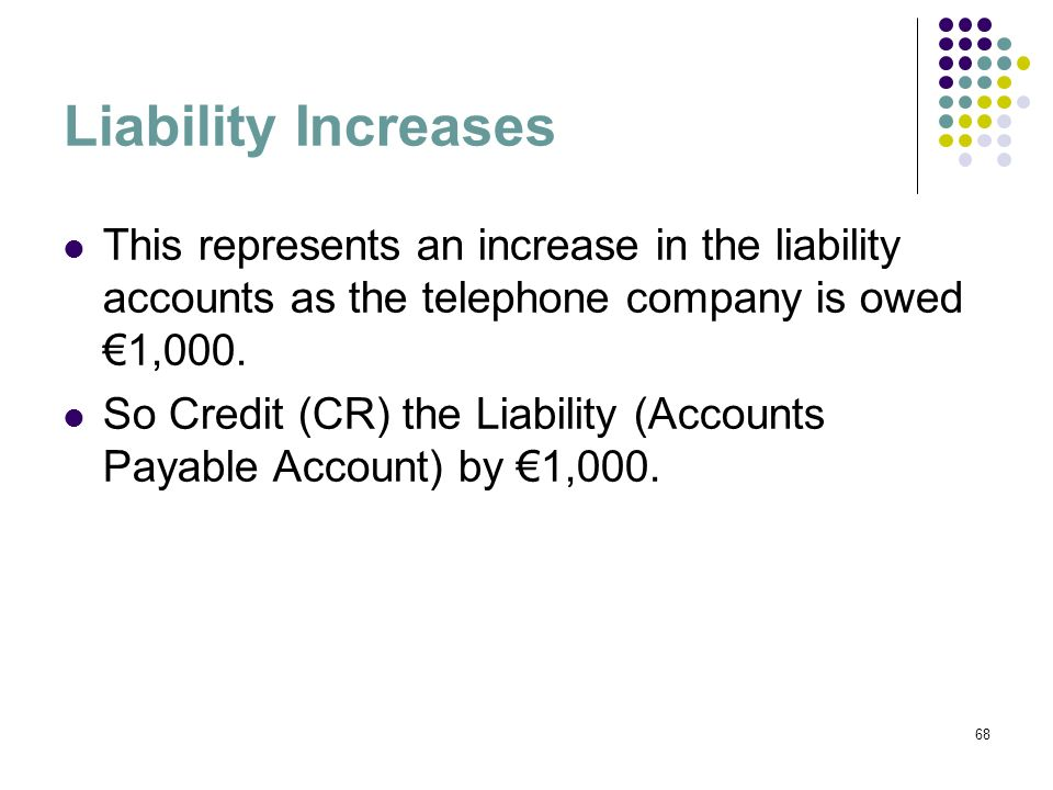 Liability Increases This represents an increase in the liability accounts as the telephone company is owed €1,000.