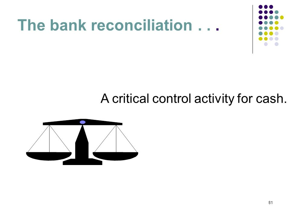 The bank reconciliation . . .