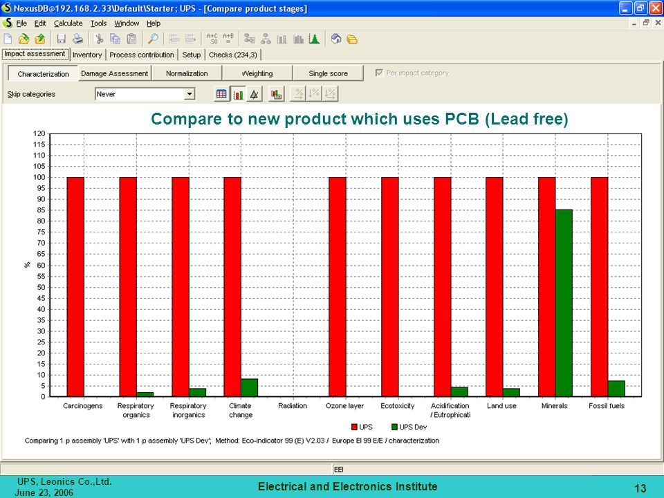 Compare to new product which uses PCB (Lead free)