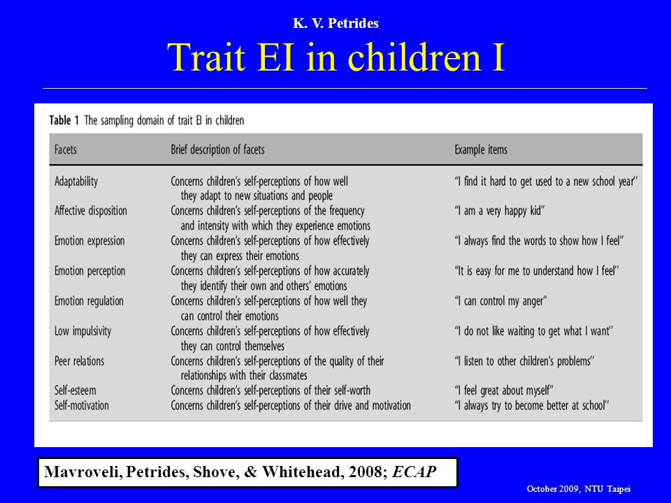 Trait EI in children I More than EQ questionnaires and tests