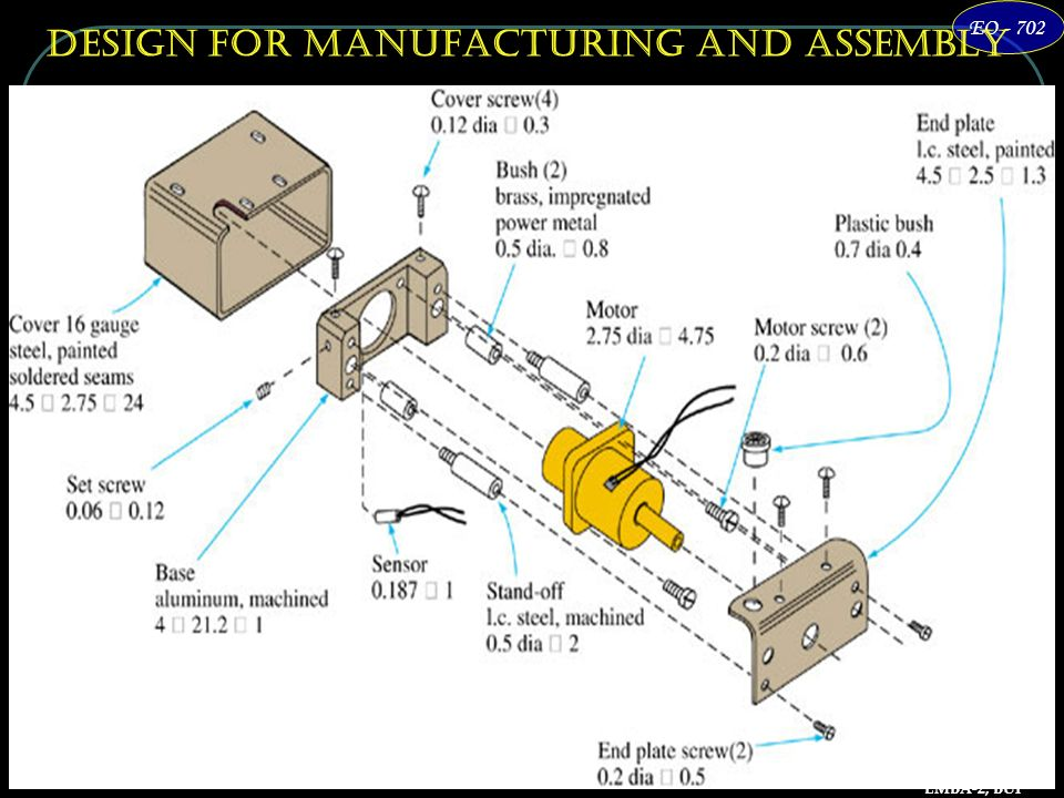 Product Design & Process Selection-Manufacturing - ppt download