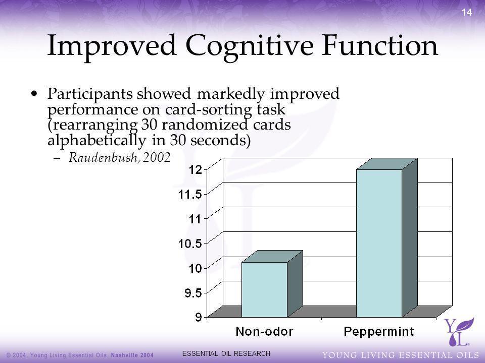 Improved Cognitive Function