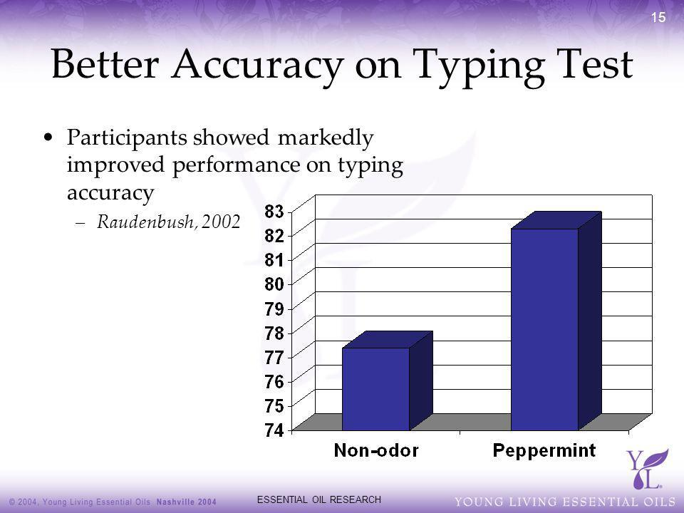 Better Accuracy on Typing Test