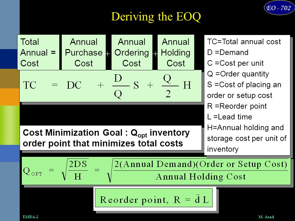 Deriving the EOQ + + Total Annual = Cost Annual Purchase Cost Annual