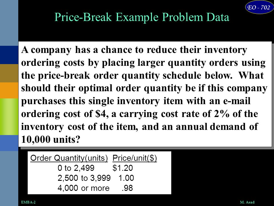 Price-Break Example Problem Data