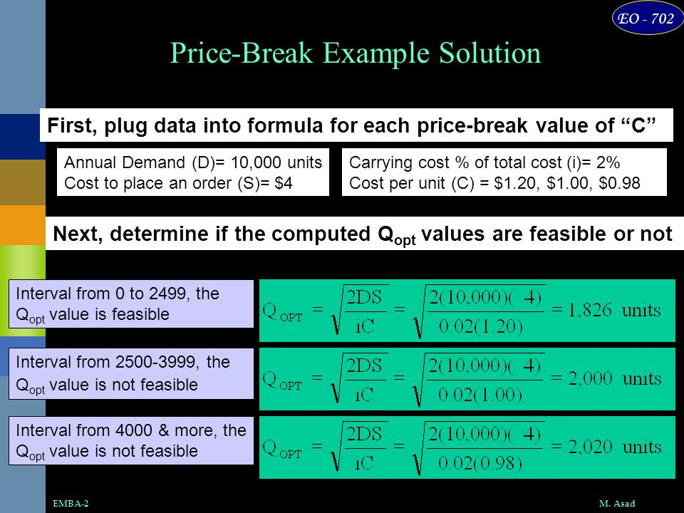 Price-Break Example Solution