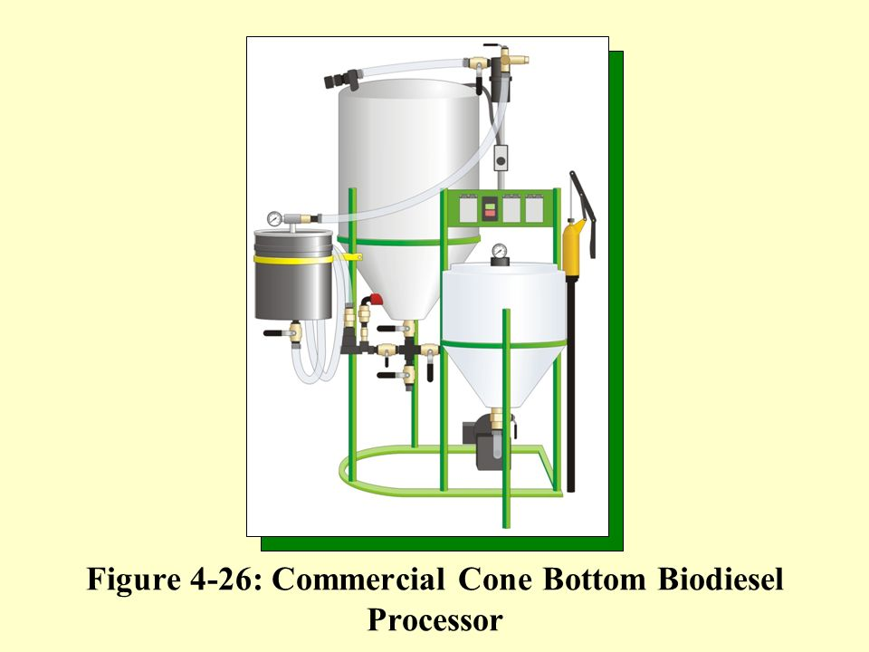 Figure 4-26: Commercial Cone Bottom Biodiesel Processor