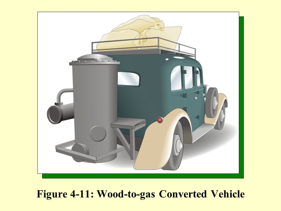 Figure 4-11: Wood-to-gas Converted Vehicle
