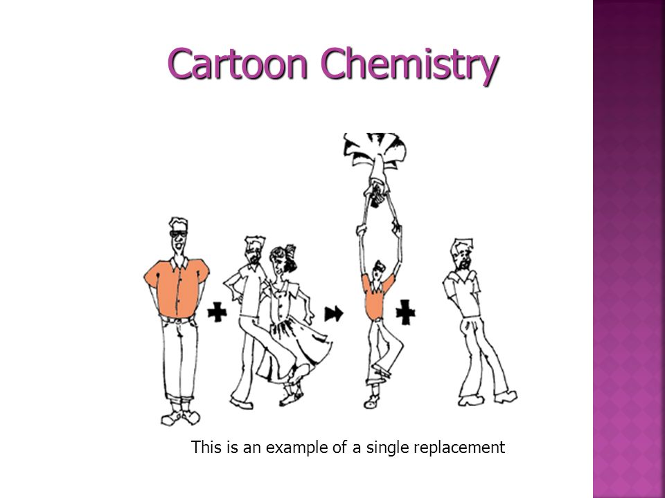Cartoon Chemistry This is an example of a single replacement