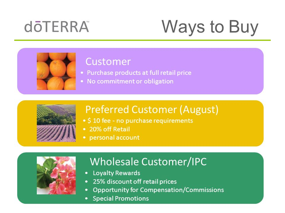 Ways to Buy Customer Preferred Customer (August)