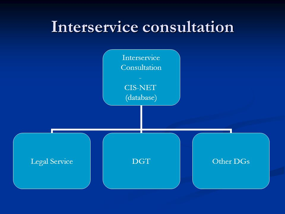 Interservice consultation