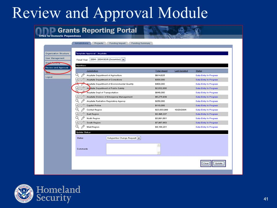 Review and Approval Module
