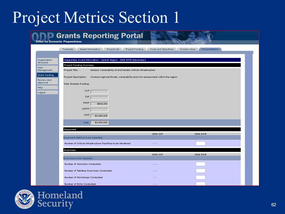 Project Metrics Section 1