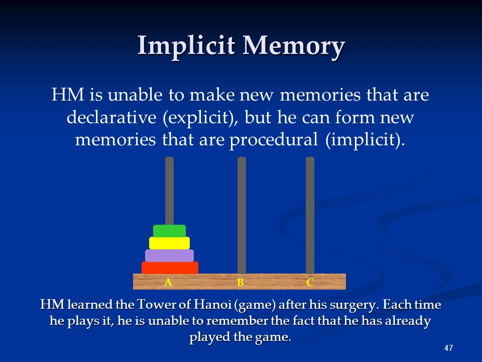 Implicit Memory HM is unable to make new memories that are
