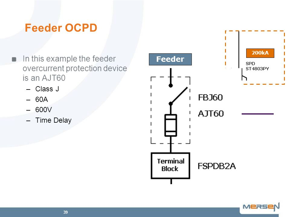 Feeder OCPD 200kA. In this example the feeder overcurrent protection device is an AJT60. Class J.