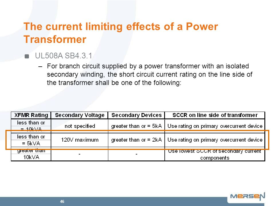 The current limiting effects of a Power Transformer