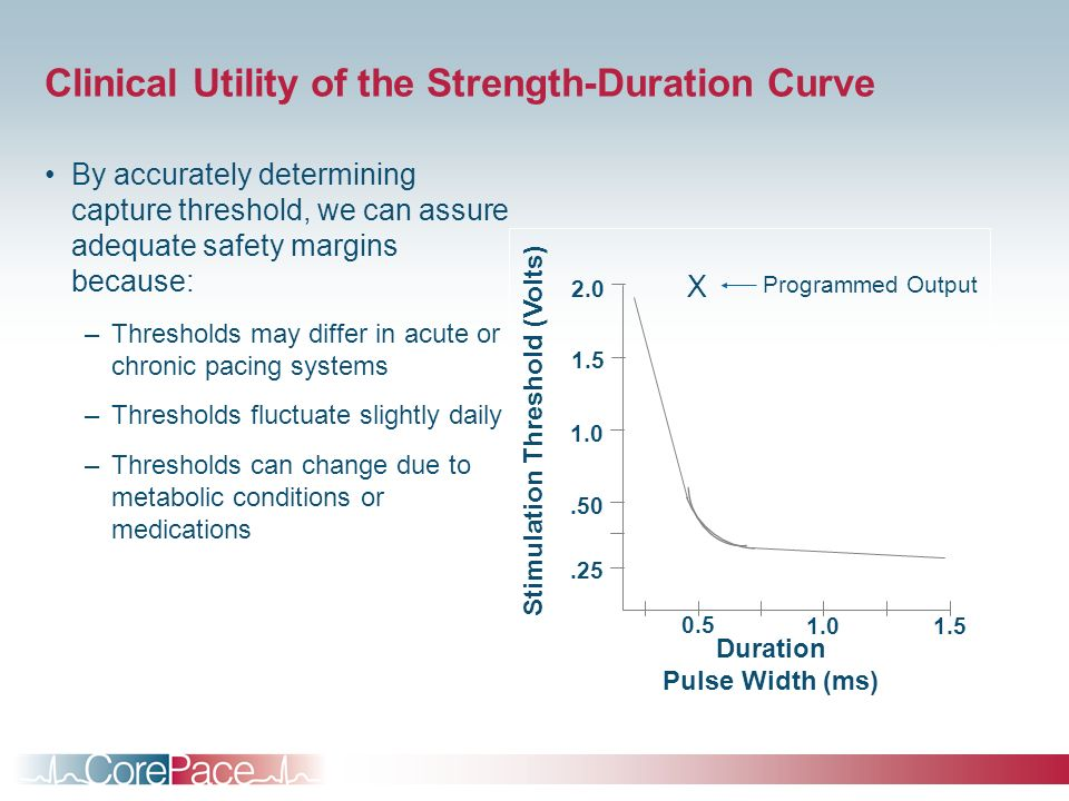 Clinical Utility of the Strength-Duration Curve
