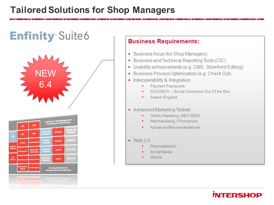 Tailored Solutions for Shop Managers
