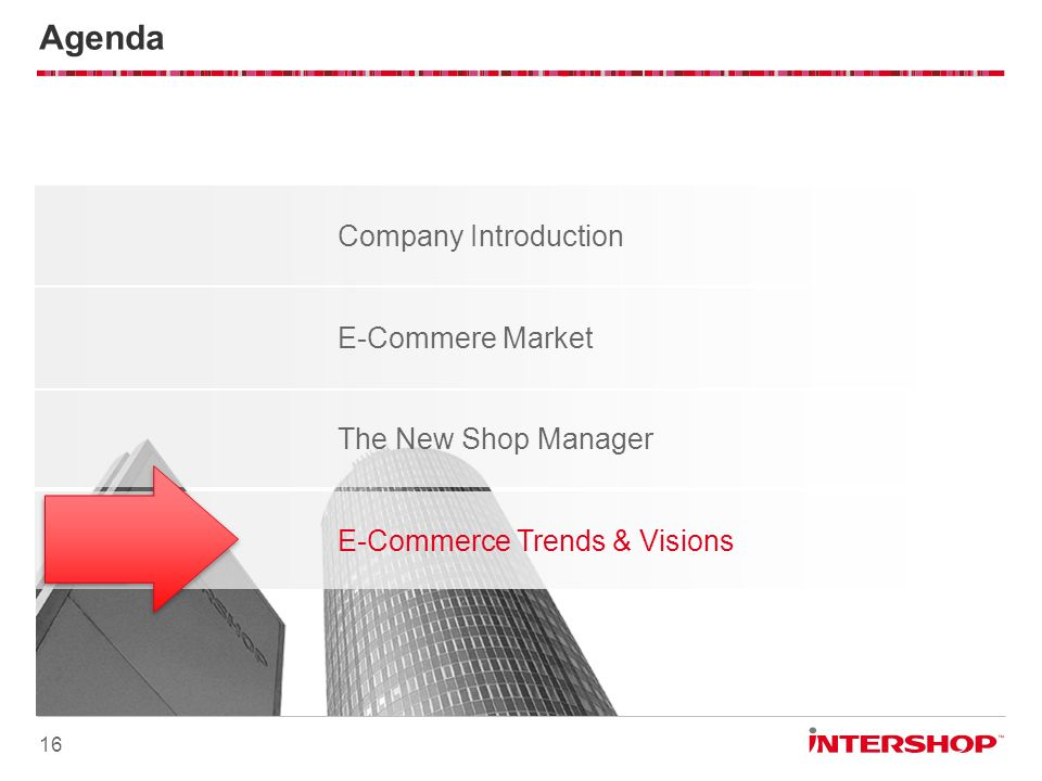 Agenda Company Introduction E-Commere Market The New Shop Manager