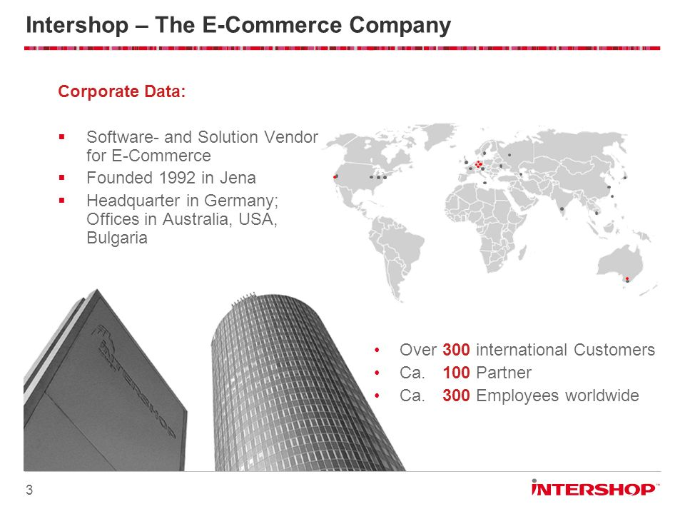 Intershop – The E-Commerce Company