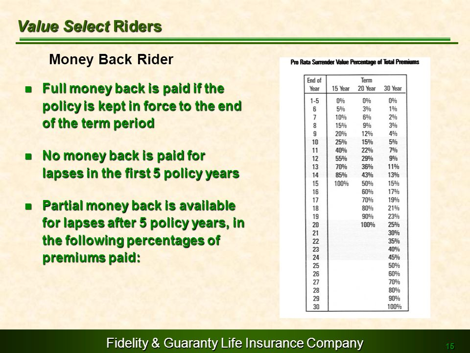 Value Select Riders Money Back Rider