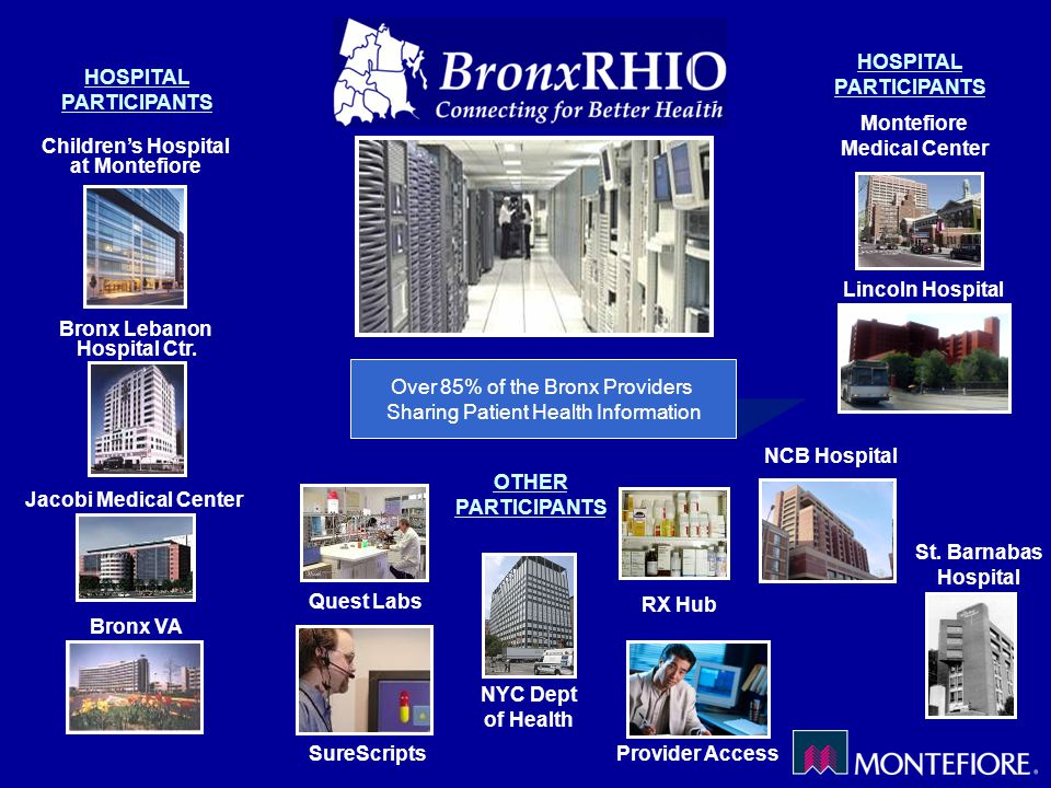Montefiore Medical Center - ppt download
