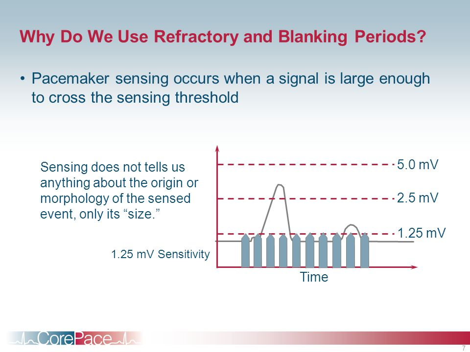 Why Do We Use Refractory and Blanking Periods