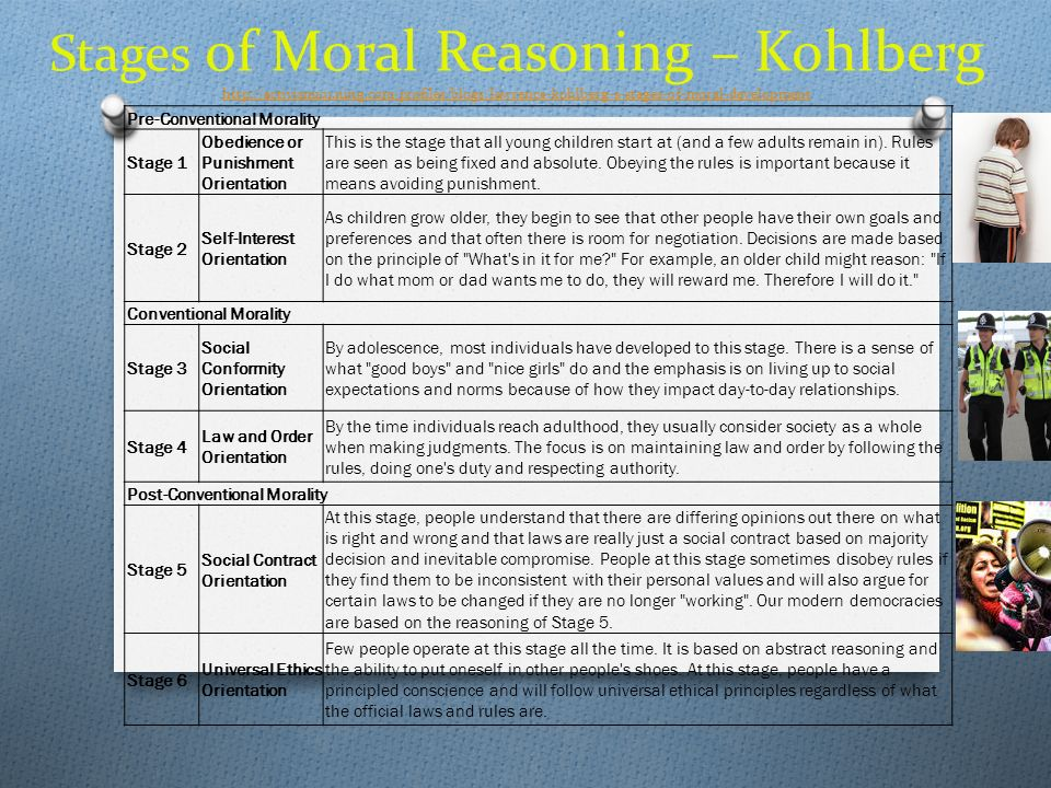 Stages of Moral Reasoning – Kohlberg   ning