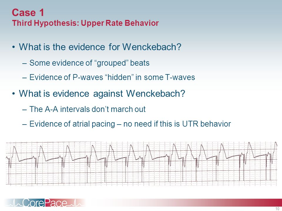 Case 1 Third Hypothesis: Upper Rate Behavior