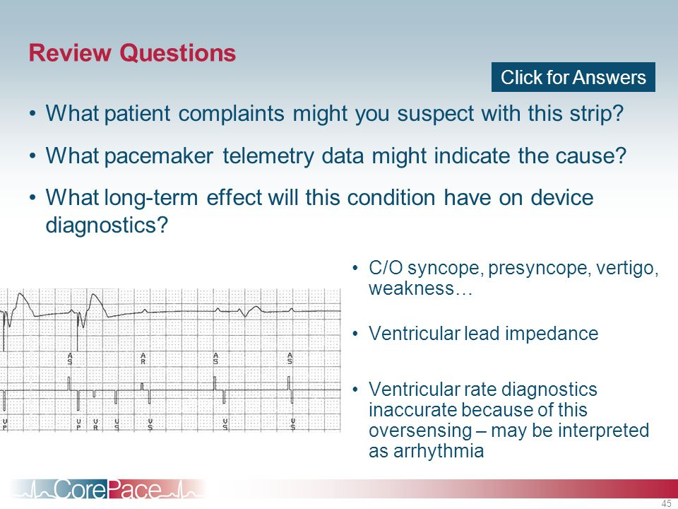 Review Questions Click for Answers. What patient complaints might you suspect with this strip