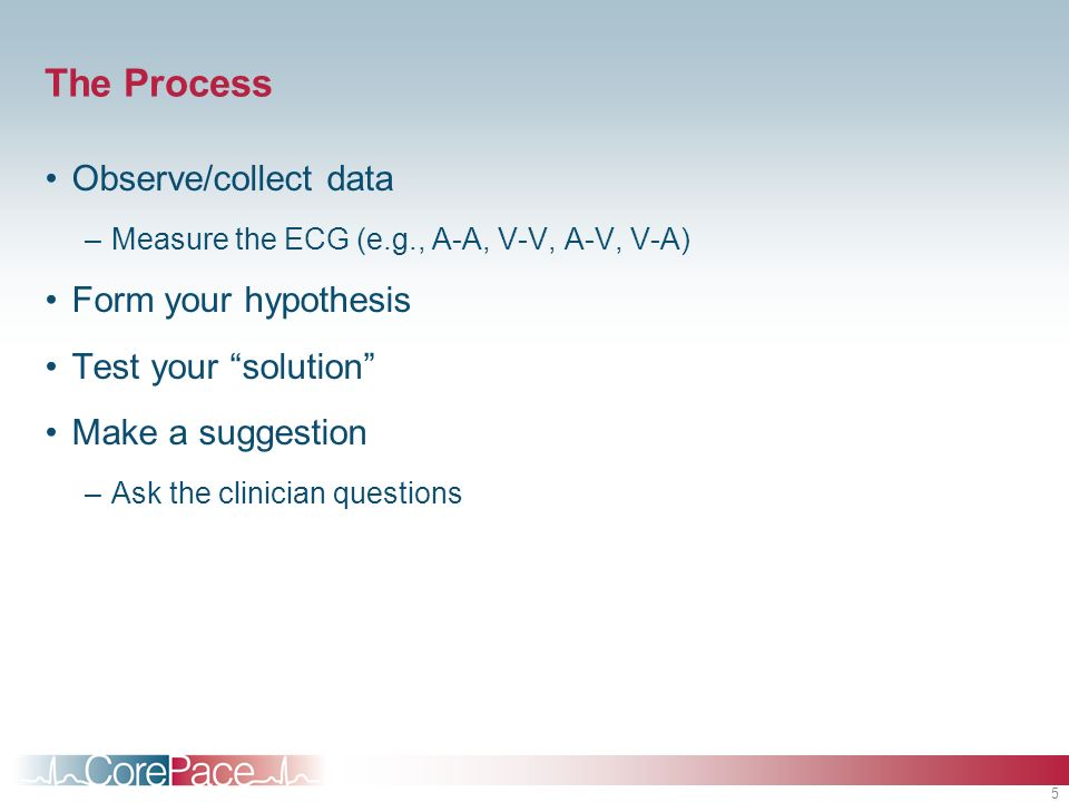 The Process Observe/collect data Form your hypothesis