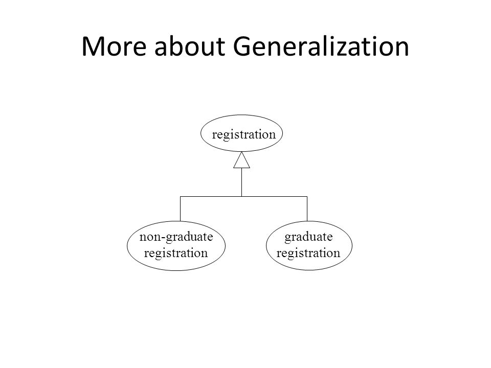 More about Generalization