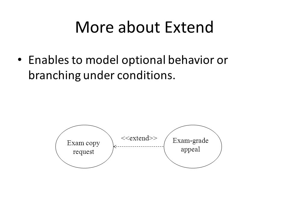 More about Extend Enables to model optional behavior or branching under conditions. Exam copy request.