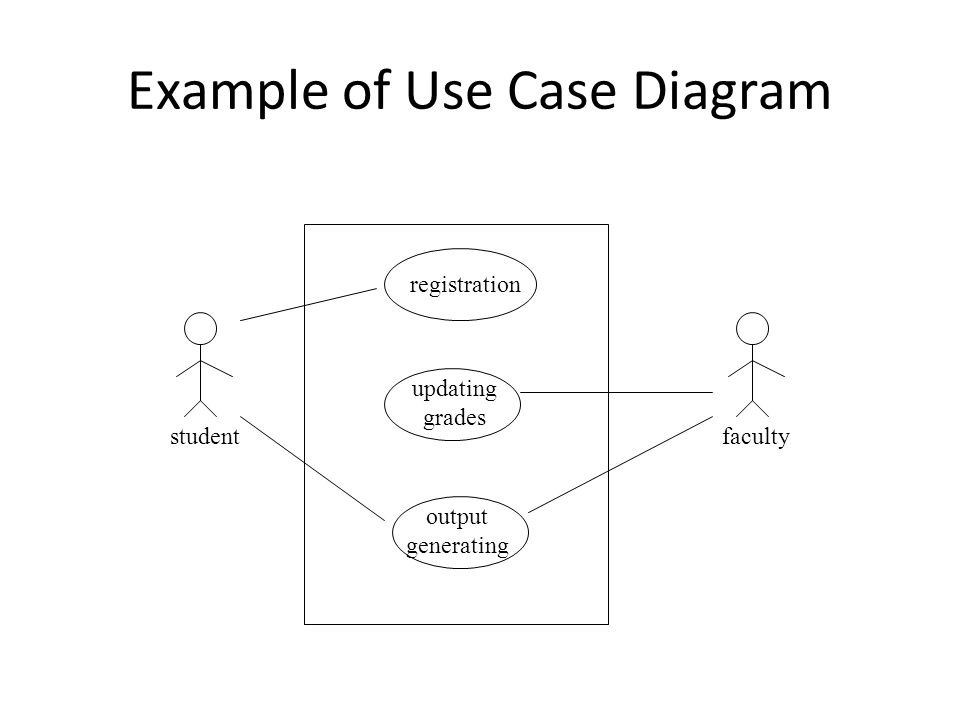 Example of Use Case Diagram
